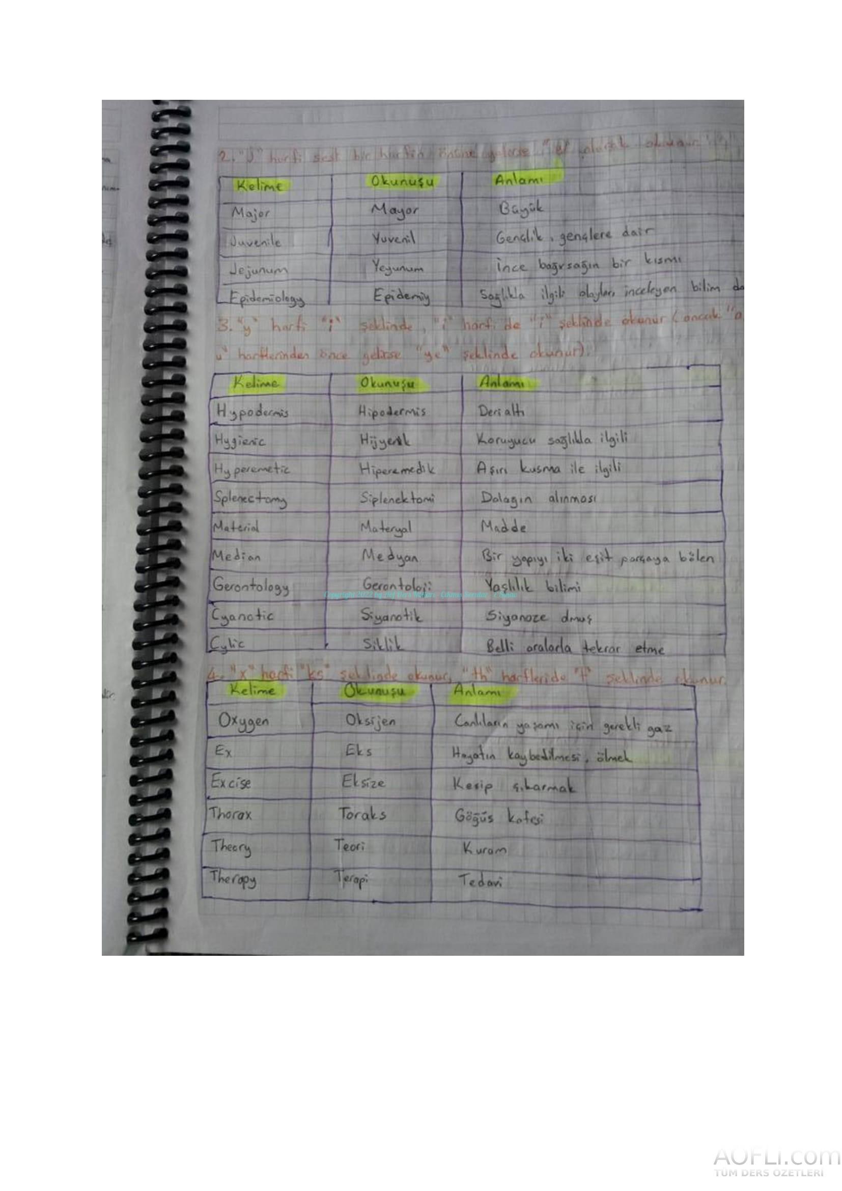 Tıp Terimleri El Notu-03.jpg